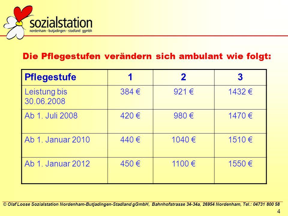 4 Die Pflegestufen verändern sich ambulant wie folgt: Pflegestufe123 Leistung bis 30.06.2008 384 €921 €1432 € Ab 1. Juli 2008420 €980 €1470 € Ab 1. Ja
