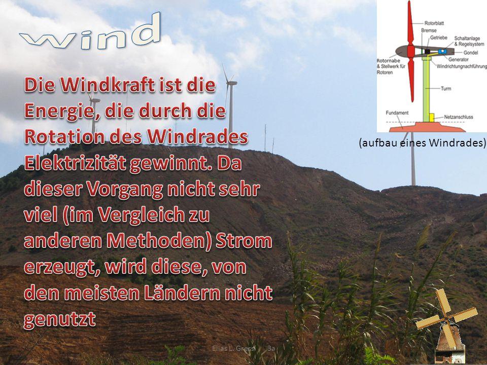 (aufbau eines Windrades)