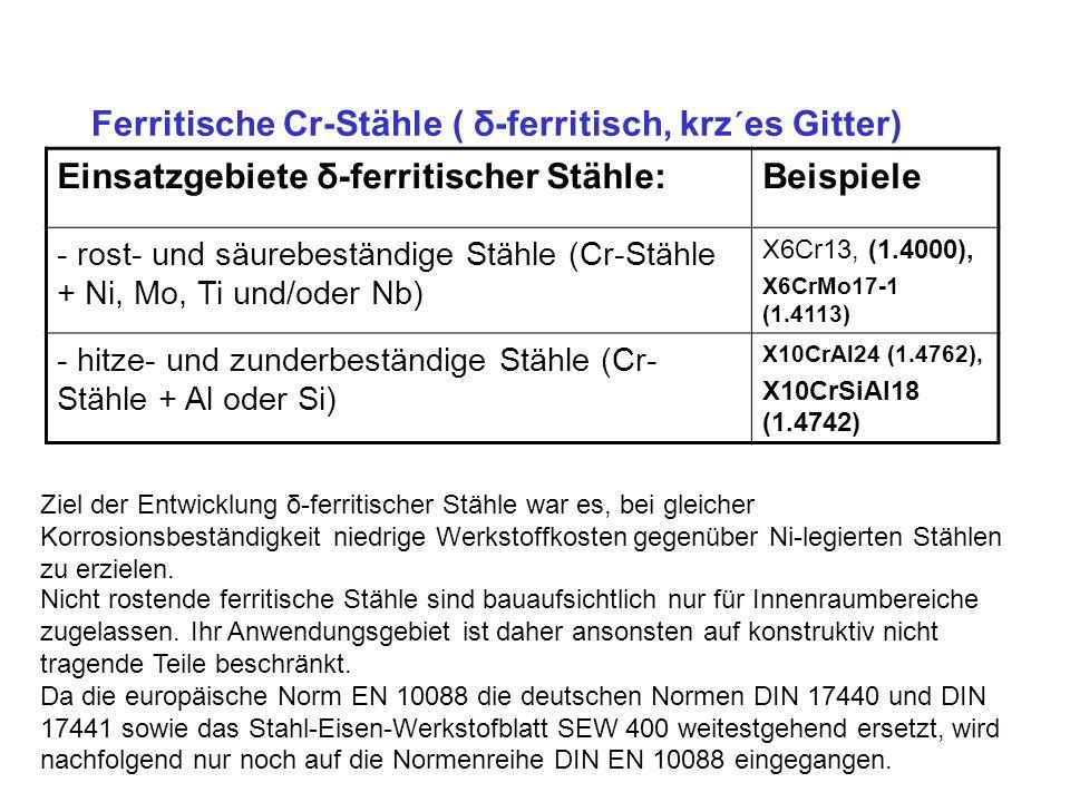 Ferritische Cr-Stähle ( δ-ferritisch, krz´es Gitter) Ziel der Entwicklung δ-ferritischer Stähle war es, bei gleicher Korrosionsbeständigkeit niedrige