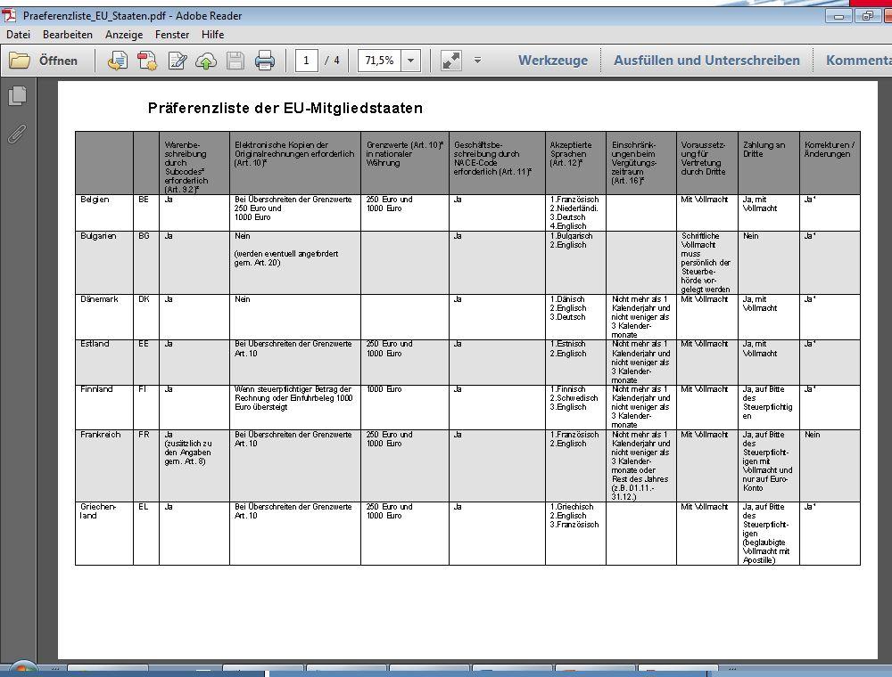 14.04.2015 Vorsteuer-Rückerstattung im Rahmen des Vergütungsverfahrens Karl Lochner EMA ® 18