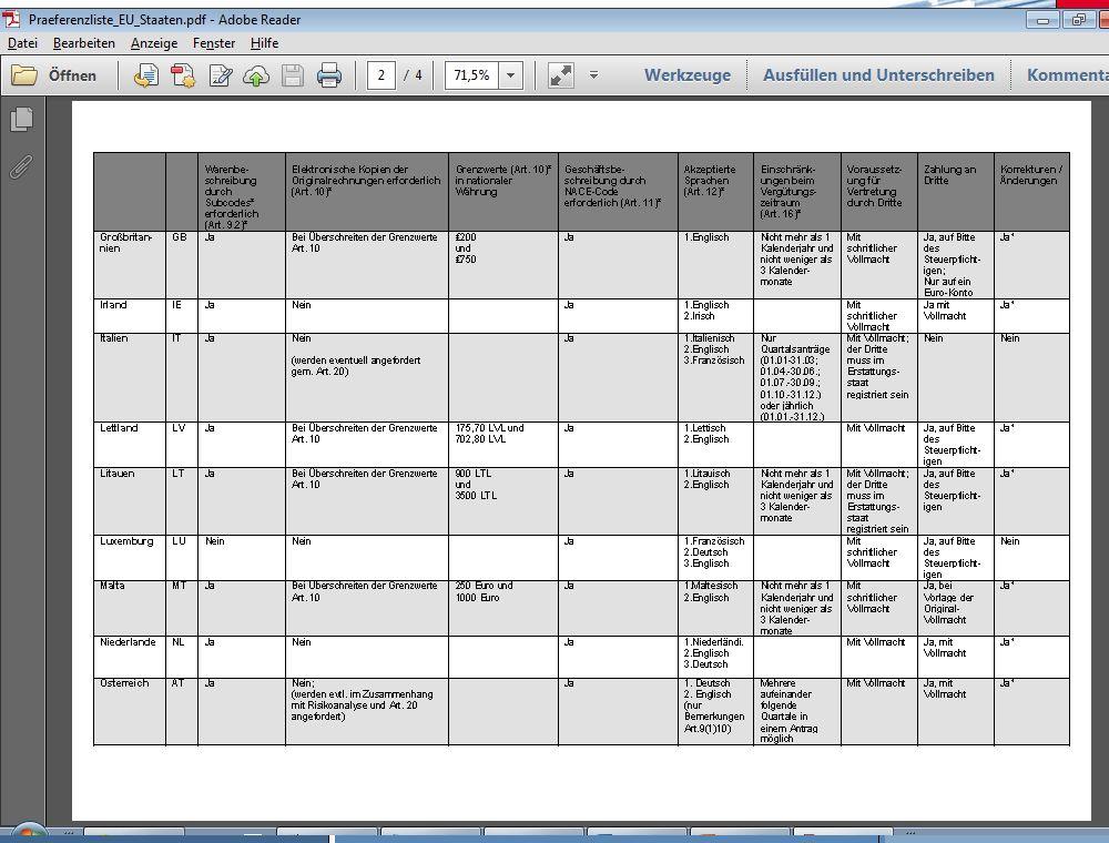 14.04.2015 Vorsteuer-Rückerstattung im Rahmen des Vergütungsverfahrens Karl Lochner EMA ® 19