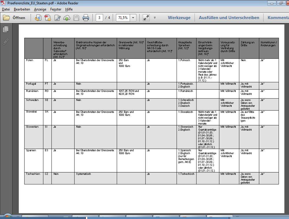 14.04.2015 Vorsteuer-Rückerstattung im Rahmen des Vergütungsverfahrens Karl Lochner EMA ® 20