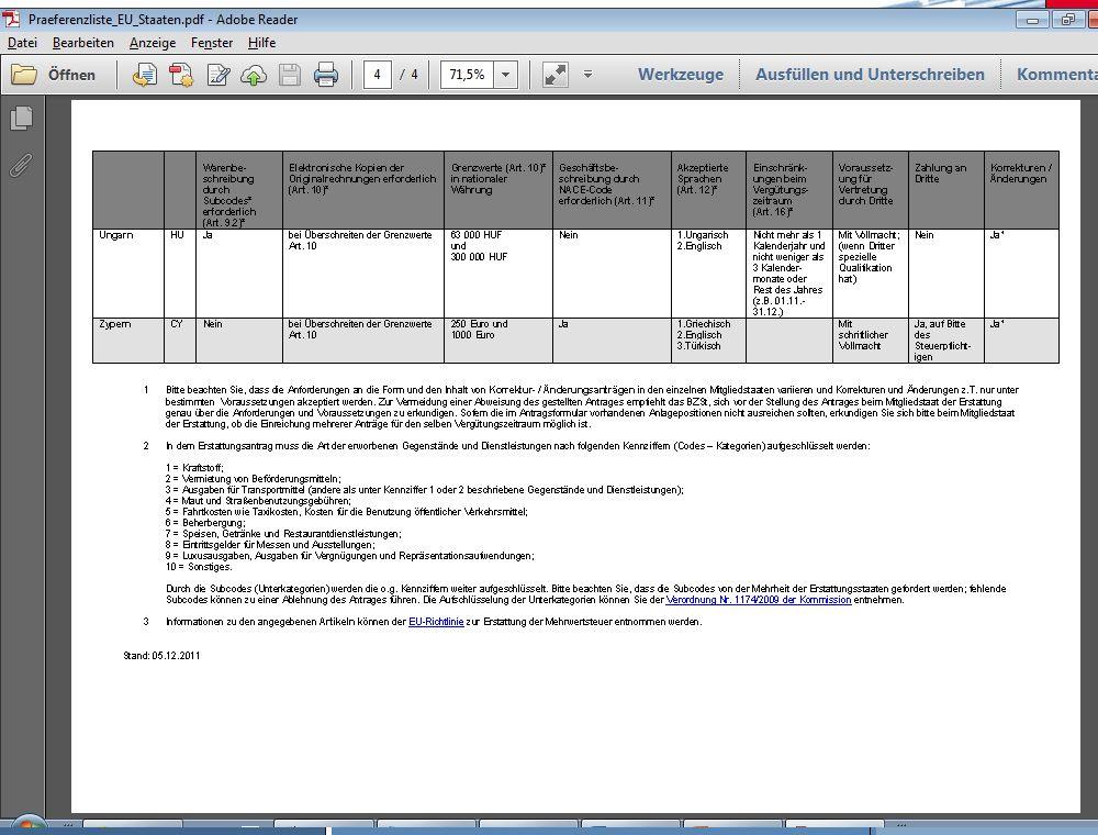 14.04.2015 Vorsteuer-Rückerstattung im Rahmen des Vergütungsverfahrens Karl Lochner EMA ® 21