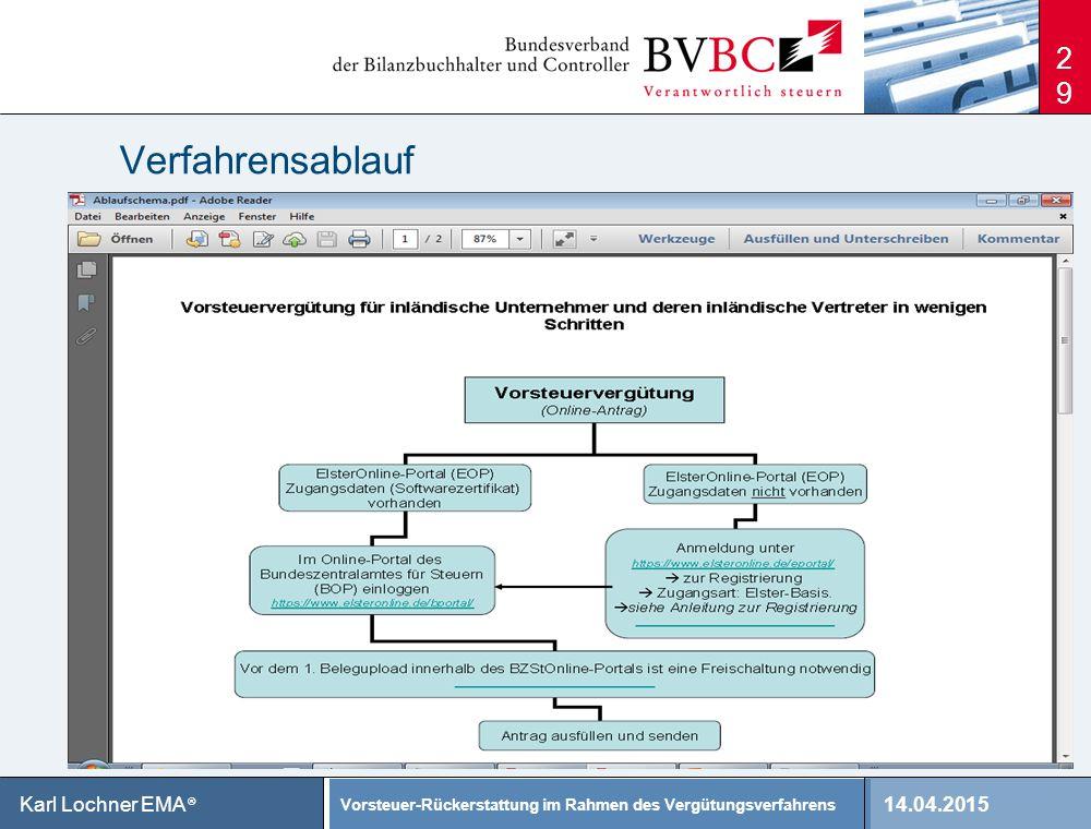 14.04.2015 Vorsteuer-Rückerstattung im Rahmen des Vergütungsverfahrens Karl Lochner EMA ® Verfahrensablauf 29