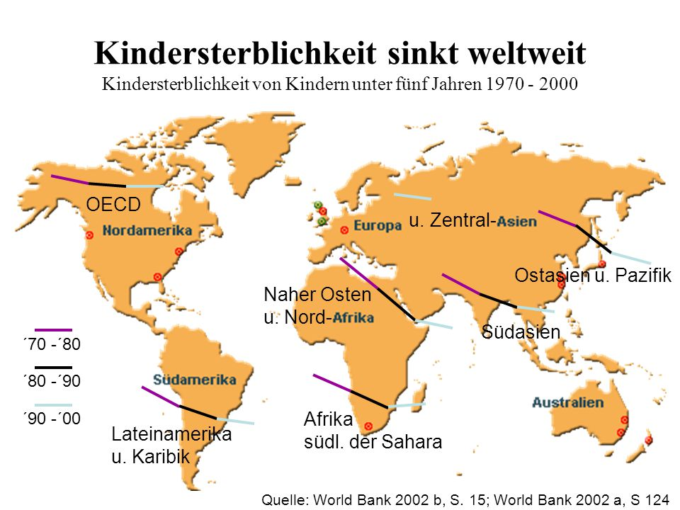 Kindersterblichkeit sinkt weltweit Kindersterblichkeit von Kindern unter fünf Jahren 1970 - 2000 Ostasien u.