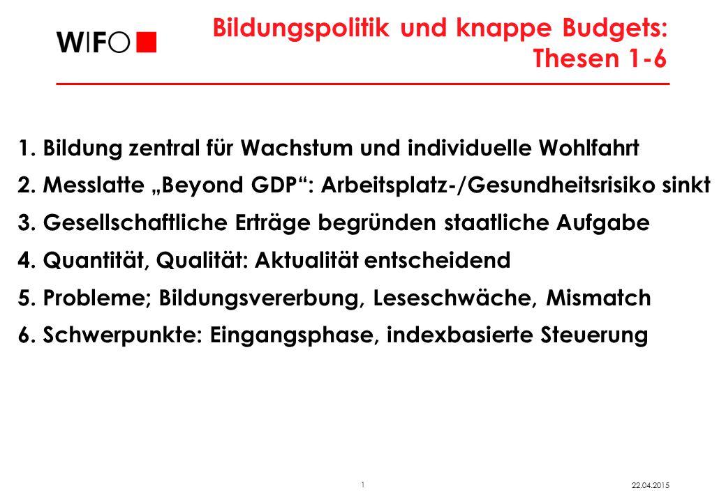 """1 22.04.2015 Bildungspolitik und knappe Budgets: Thesen 1-6 1. Bildung zentral für Wachstum und individuelle Wohlfahrt 2. Messlatte """"Beyond GDP"""": Arbe"""