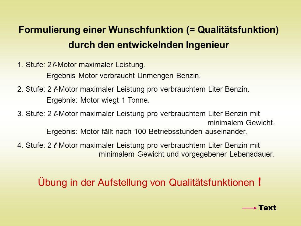 Formulierung einer Wunschfunktion (= Qualitätsfunktion) durch den entwickelnden Ingenieur Text Übung in der Aufstellung von Qualitätsfunktionen ! 1. S