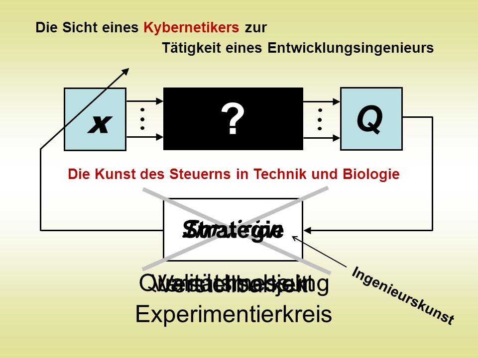 Q x ? Intuition Strategie Versuchsobjekt Qualitätsmessung Verstellbarkeit Experimentierkreis Die Sicht eines Kybernetikers zur Tätigkeit eines Entwick
