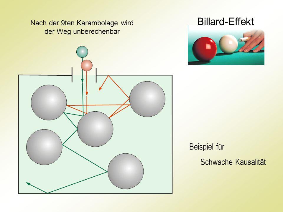 Billard-Effekt Beispiel für Schwache Kausalität Nach der 9ten Karambolage wird der Weg unberechenbar