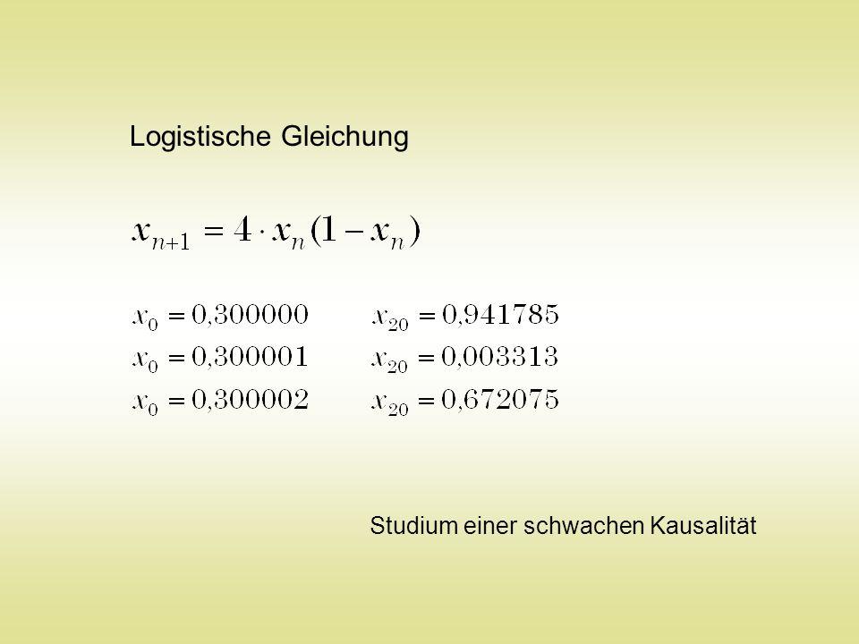 Logistische Gleichung Studium einer schwachen Kausalität