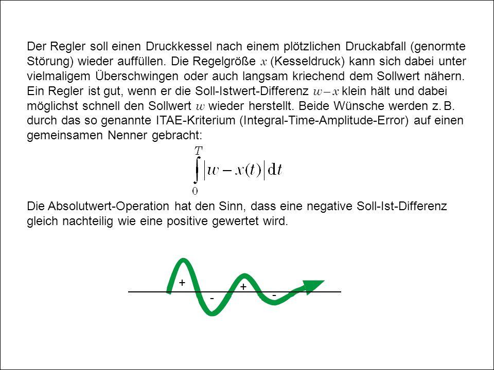 Der Regler soll einen Druckkessel nach einem plötzlichen Druckabfall (genormte Störung) wieder auffüllen. Die Regelgröße x (Kesseldruck) kann sich dab