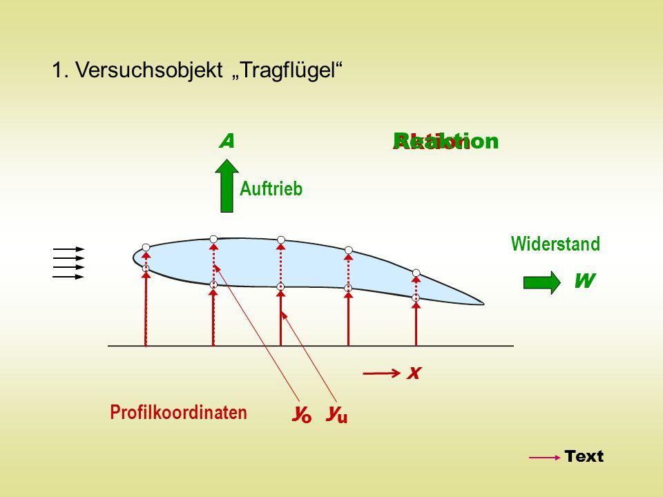 """1. Versuchsobjekt """"Tragflügel"""" Auftrieb A Widerstand W Profilkoordinaten y o y u Aktion Reaktion Text X"""