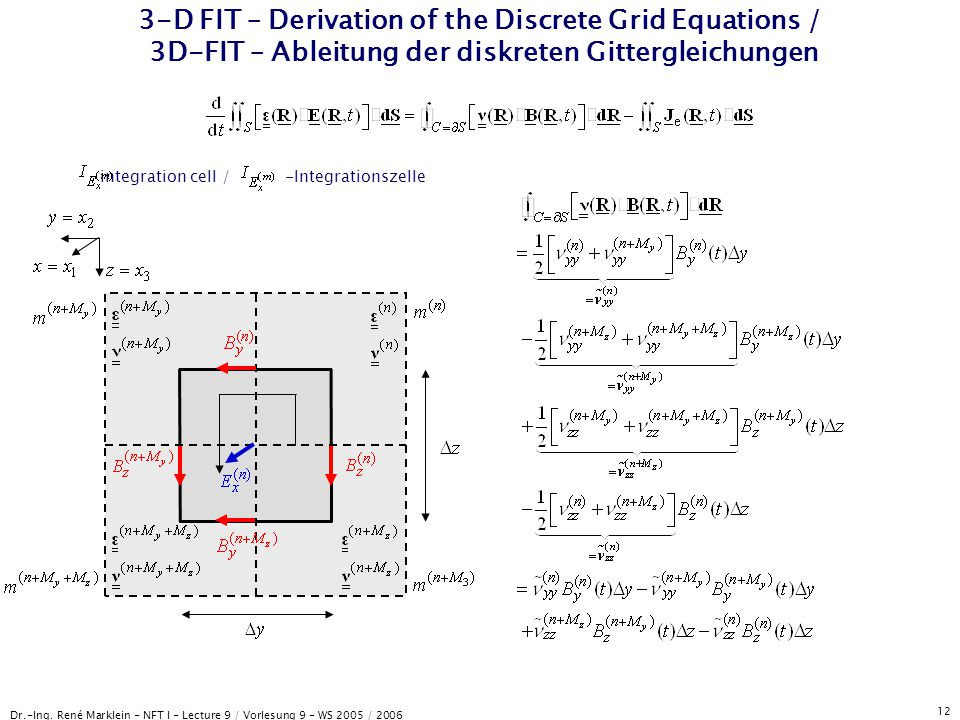 Dr.-Ing. René Marklein - NFT I - Lecture 9 / Vorlesung 9 - WS 2005 / 2006 12 3-D FIT – Derivation of the Discrete Grid Equations / 3D-FIT – Ableitung