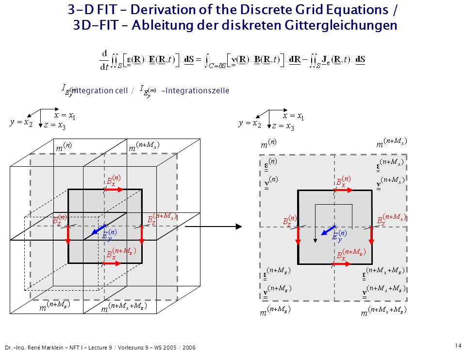 Dr.-Ing. René Marklein - NFT I - Lecture 9 / Vorlesung 9 - WS 2005 / 2006 14 3-D FIT – Derivation of the Discrete Grid Equations / 3D-FIT – Ableitung