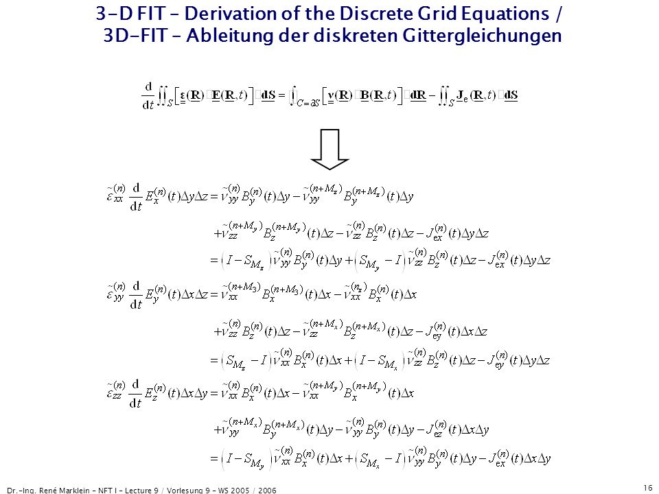 Dr.-Ing. René Marklein - NFT I - Lecture 9 / Vorlesung 9 - WS 2005 / 2006 16 3-D FIT – Derivation of the Discrete Grid Equations / 3D-FIT – Ableitung