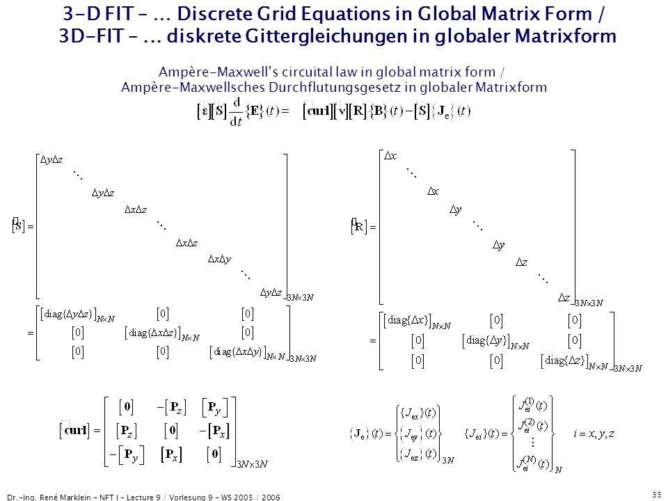 Dr.-Ing. René Marklein - NFT I - Lecture 9 / Vorlesung 9 - WS 2005 / 2006 33 3-D FIT – … Discrete Grid Equations in Global Matrix Form / 3D-FIT –... d