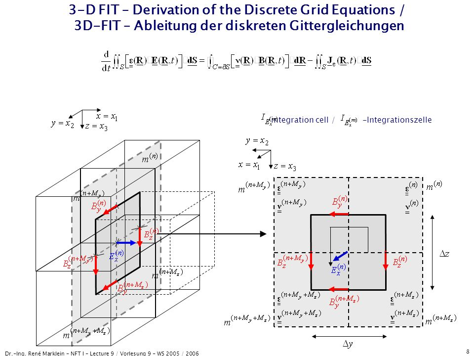 Dr.-Ing. René Marklein - NFT I - Lecture 9 / Vorlesung 9 - WS 2005 / 2006 8 3-D FIT – Derivation of the Discrete Grid Equations / 3D-FIT – Ableitung d