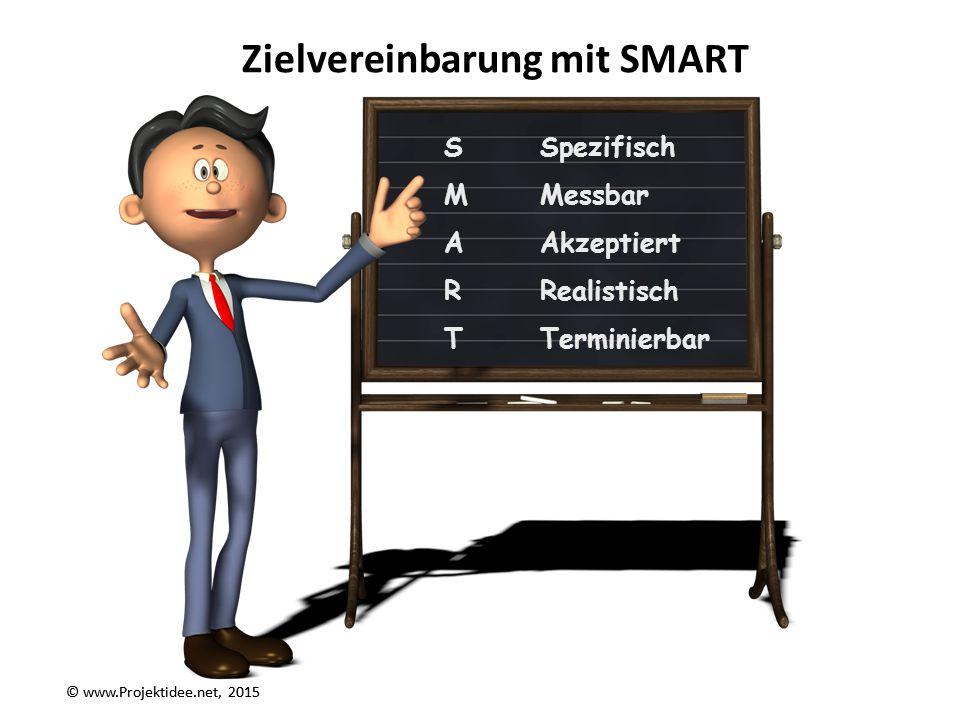 © www.Projektidee.net, 2015 Zielvereinbarung mit SMART © www.Projektidee.net, 2015; Quelle: de.wikipedia.org/wiki/SMART_(Projektmanagement) [Stand: 12.4.2015] SSpezifisch Ziele müssen eindeutig definiert sein (nicht vage, sondern so präzise wie möglich).
