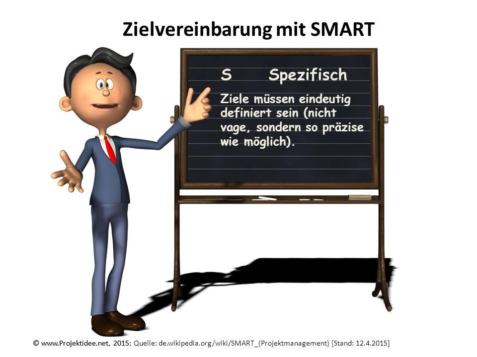 © www.Projektidee.net, 2015 Zielvereinbarung mit SMART © www.Projektidee.net, 2015; Quelle: de.wikipedia.org/wiki/SMART_(Projektmanagement) [Stand: 12.4.2015] MMessbar Ziele müssen messbar sein (Messbarkeitskriterien).
