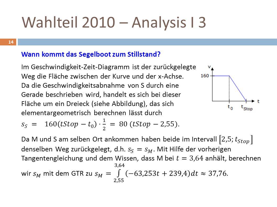 Wahlteil 2010 – Analysis I 3 14