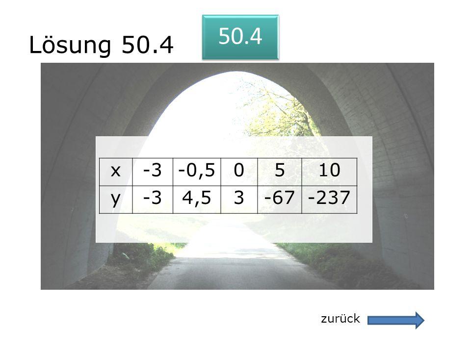 Lösung 50.4 zurück 50.4 x-3-0,50510 y-34,53-67-237