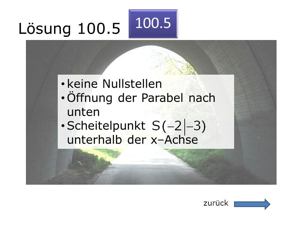 Lösung 100.5 zurück 100.5 keine Nullstellen Öffnung der Parabel nach unten Scheitelpunkt unterhalb der x–Achse keine Nullstellen Öffnung der Parabel n