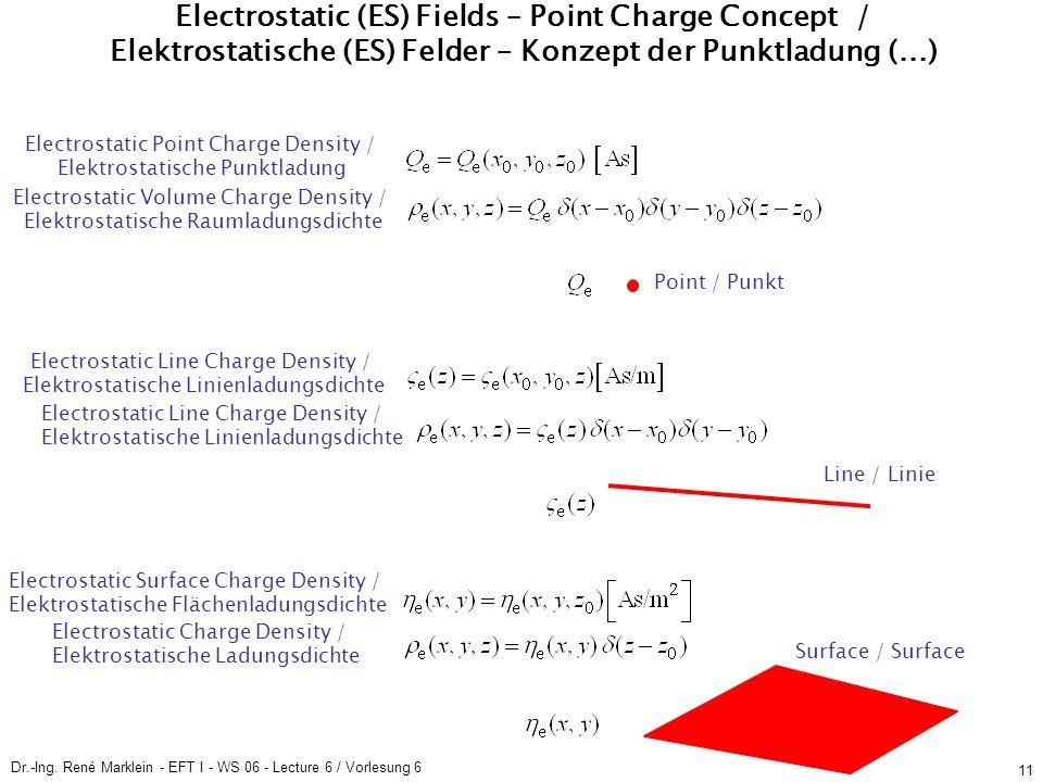 Dr.-Ing. René Marklein - EFT I - WS 06 - Lecture 6 / Vorlesung 6 11 Electrostatic Point Charge Density / Elektrostatische Punktladung ES Fields / ES F