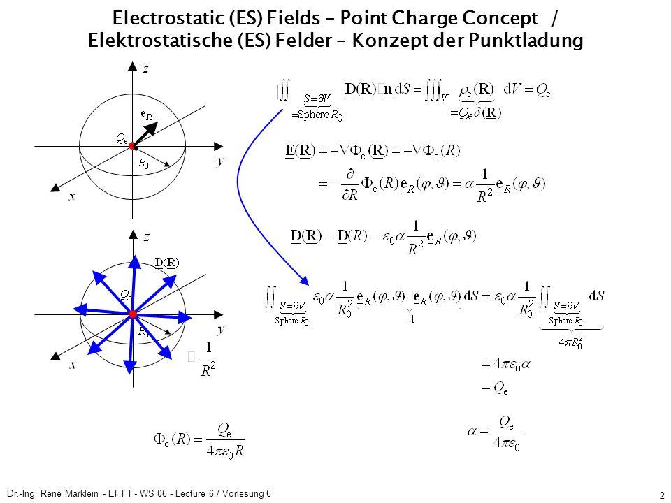 Dr.-Ing. René Marklein - EFT I - WS 06 - Lecture 6 / Vorlesung 6 2 ES Fields / ES Felder Point Charge Concept / Konzept der Punktladung (1) ES Fields