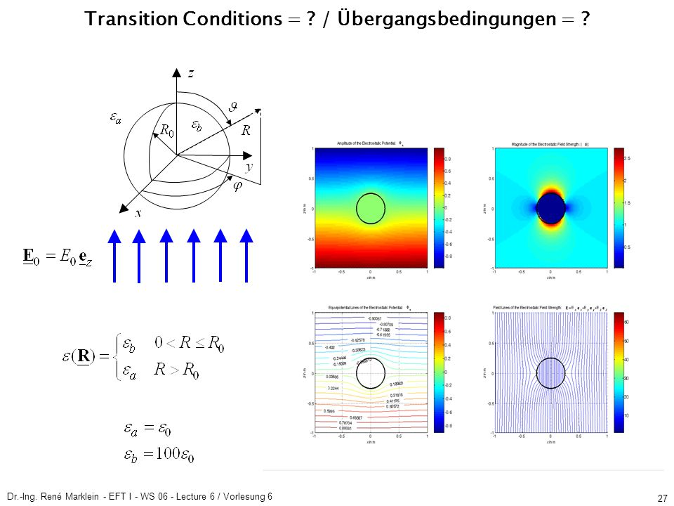 Dr.-Ing. René Marklein - EFT I - WS 06 - Lecture 6 / Vorlesung 6 27 Transition Conditions = .