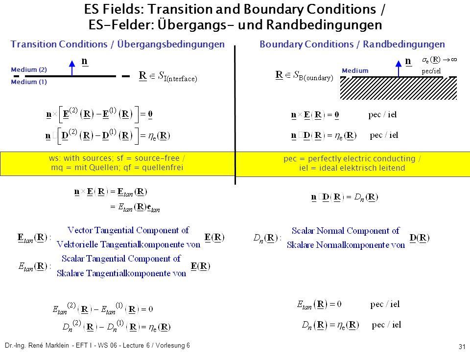 Dr.-Ing. René Marklein - EFT I - WS 06 - Lecture 6 / Vorlesung 6 31 Medium (2) Medium (1) Medium Transition Conditions / Übergangsbedingungen Boundary