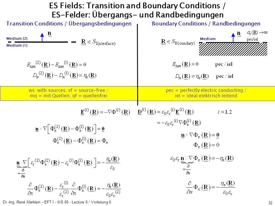 Dr.-Ing. René Marklein - EFT I - WS 06 - Lecture 6 / Vorlesung 6 32 Medium (2) Medium (1) Medium Transition Conditions / Übergangsbedingungen Boundary