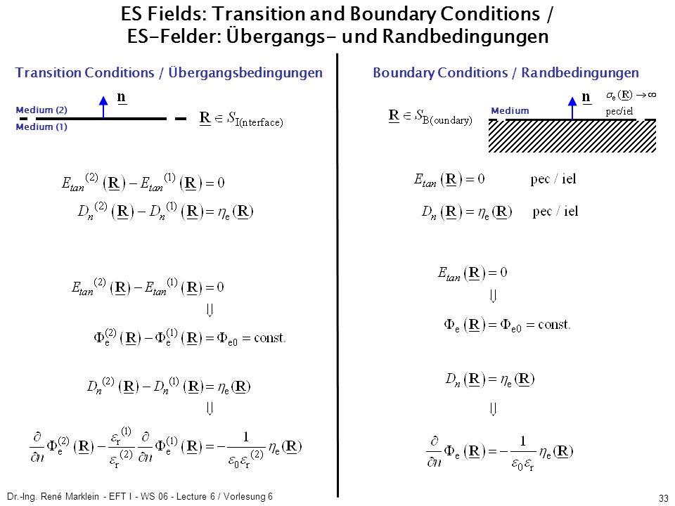 Dr.-Ing. René Marklein - EFT I - WS 06 - Lecture 6 / Vorlesung 6 33 Medium (2) Medium (1) Medium Transition Conditions / Übergangsbedingungen Boundary