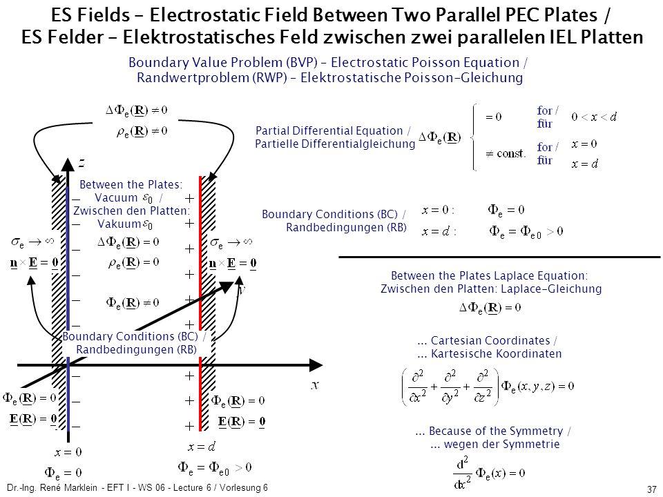 Dr.-Ing. René Marklein - EFT I - WS 06 - Lecture 6 / Vorlesung 6 37 ES Fields – Electrostatic Field Between Two Parallel PEC Plates / ES Felder – Elek