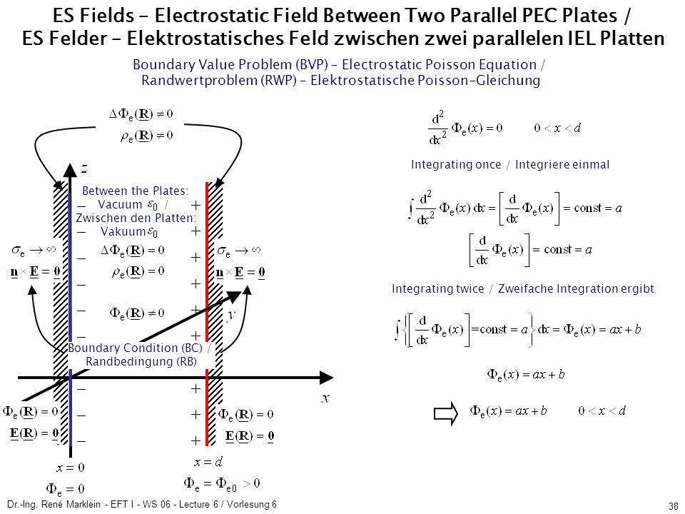 Dr.-Ing. René Marklein - EFT I - WS 06 - Lecture 6 / Vorlesung 6 38 ES Fields – Electrostatic Field Between Two Parallel PEC Plates / ES Felder – Elek