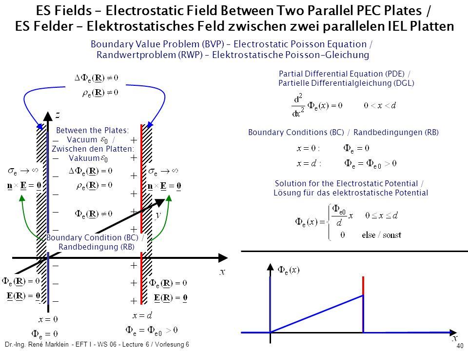 Dr.-Ing. René Marklein - EFT I - WS 06 - Lecture 6 / Vorlesung 6 40 ES Fields – Electrostatic Field Between Two Parallel PEC Plates / ES Felder – Elek