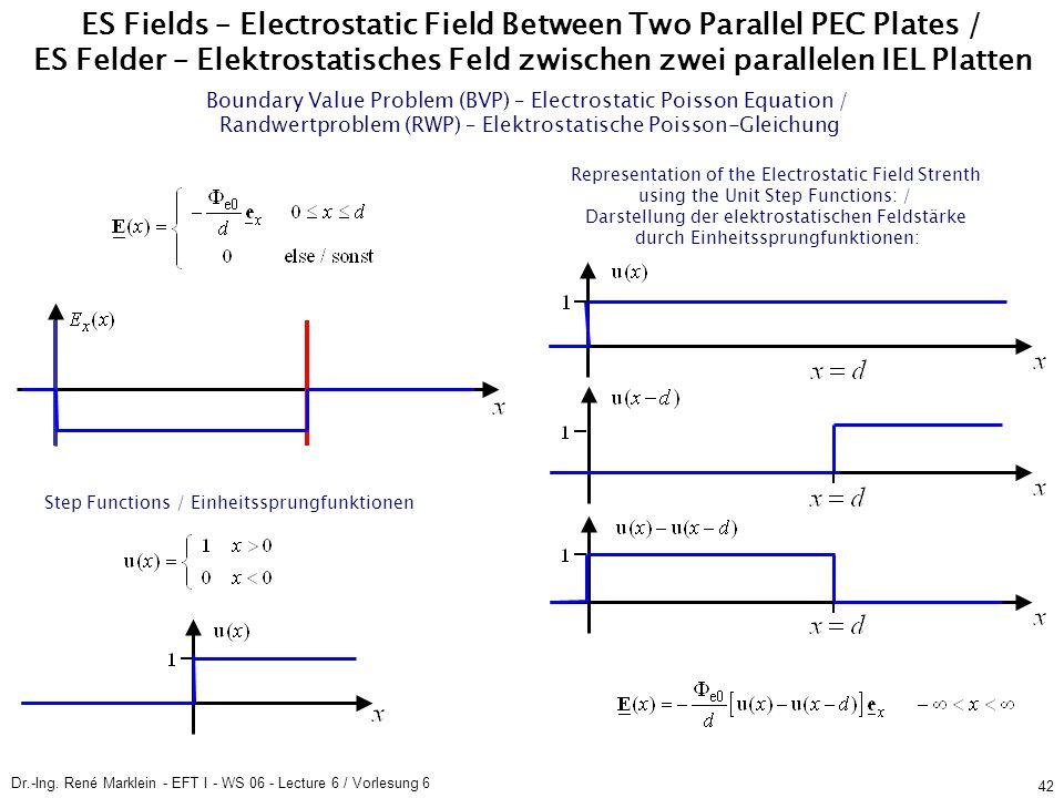 Dr.-Ing. René Marklein - EFT I - WS 06 - Lecture 6 / Vorlesung 6 42 ES Fields – Electrostatic Field Between Two Parallel PEC Plates / ES Felder – Elek