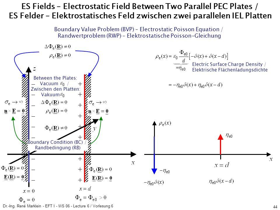 Dr.-Ing. René Marklein - EFT I - WS 06 - Lecture 6 / Vorlesung 6 44 ES Fields – Electrostatic Field Between Two Parallel PEC Plates / ES Felder – Elek