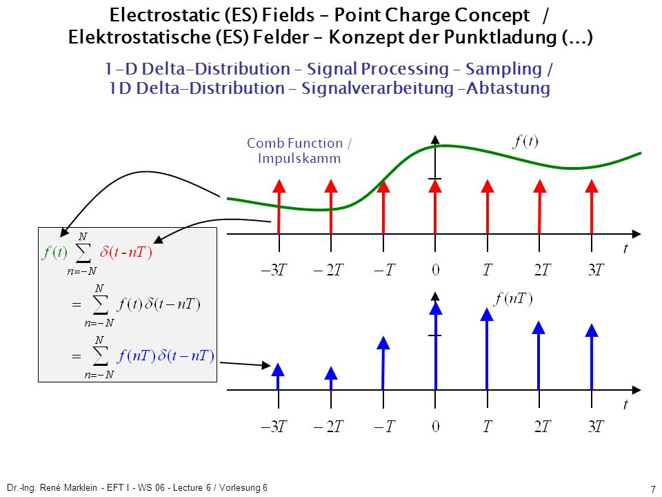 Dr.-Ing.René Marklein - EFT I - WS 06 - Lecture 6 / Vorlesung 6 28 Boundary Conditions = .