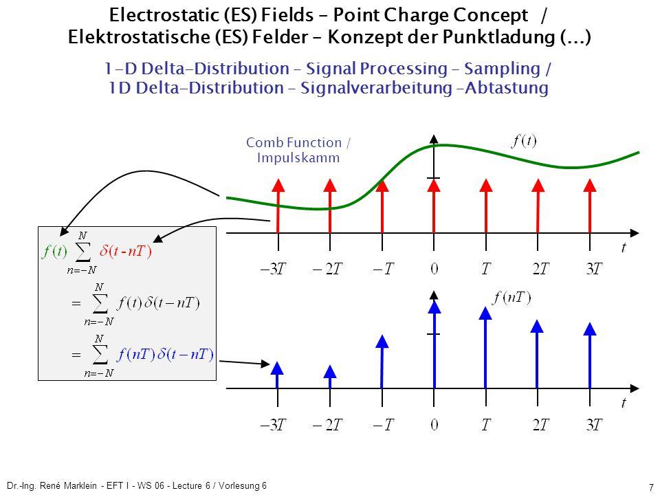 Dr.-Ing. René Marklein - EFT I - WS 06 - Lecture 6 / Vorlesung 6 7 ES Fields / ES Felder Point Charge Concept / Konzept der Punktladung (2) Electrosta