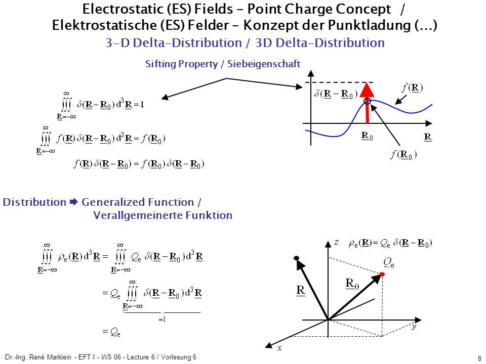 Dr.-Ing. René Marklein - EFT I - WS 06 - Lecture 6 / Vorlesung 6 8 ES Fields / ES Felder Point Charge Concept / Konzept der Punktladung (3) 3-D Delta-
