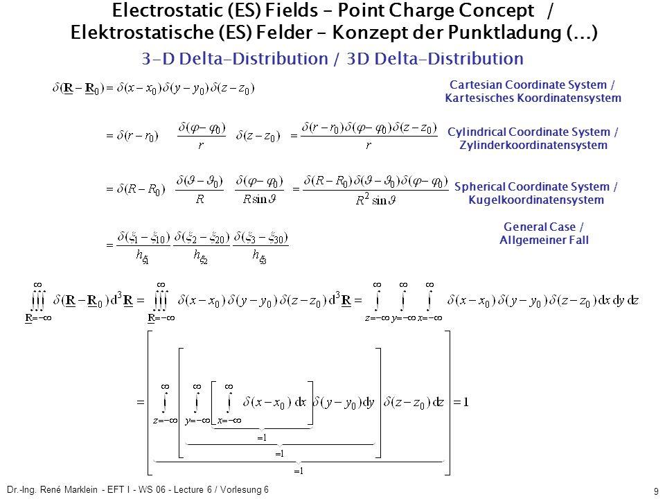 Dr.-Ing. René Marklein - EFT I - WS 06 - Lecture 6 / Vorlesung 6 9 ES Fields / ES Felder Point Charge Concept / Konzept der Punktladung (4) 3-D Delta-