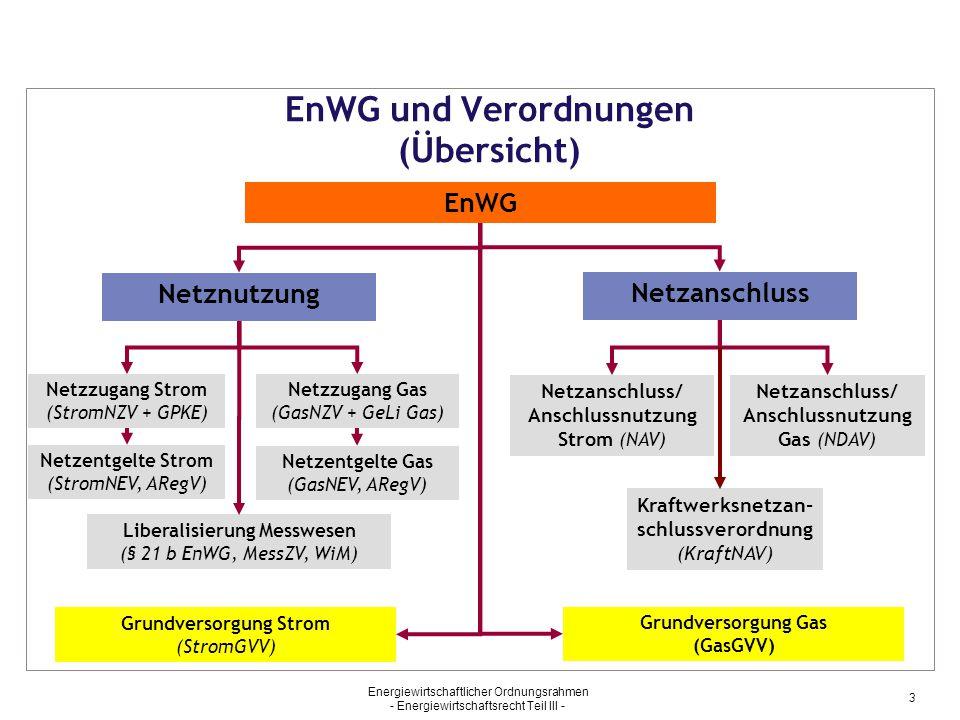 EnWG und Verordnungen (Übersicht) EnWG Netznutzung Netzanschluss Grundversorgung Strom (StromGVV) Netzzugang Strom (StromNZV + GPKE) Netzzugang Gas (G