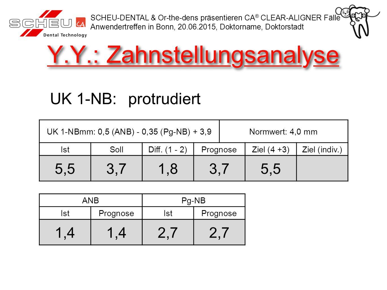 Y.Y.: Zahnstellungsanalyse SCHEU-DENTAL & Or-the-dens präsentieren CA ® CLEAR-ALIGNER Fälle Anwendertreffen in Bonn, 20.06.2015, Doktorname, Doktorstadt UK 1-NB:protrudiert UK 1-NBmm: 0,5 (ANB) - 0,35 (Pg-NB) + 3,9Normwert: 4,0 mm IstSollDiff.