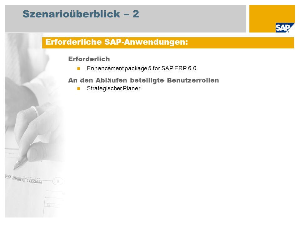 Szenarioüberblick – 2 Erforderlich Enhancement package 5 for SAP ERP 6.0 An den Abläufen beteiligte Benutzerrollen Strategischer Planer Erforderliche SAP-Anwendungen: