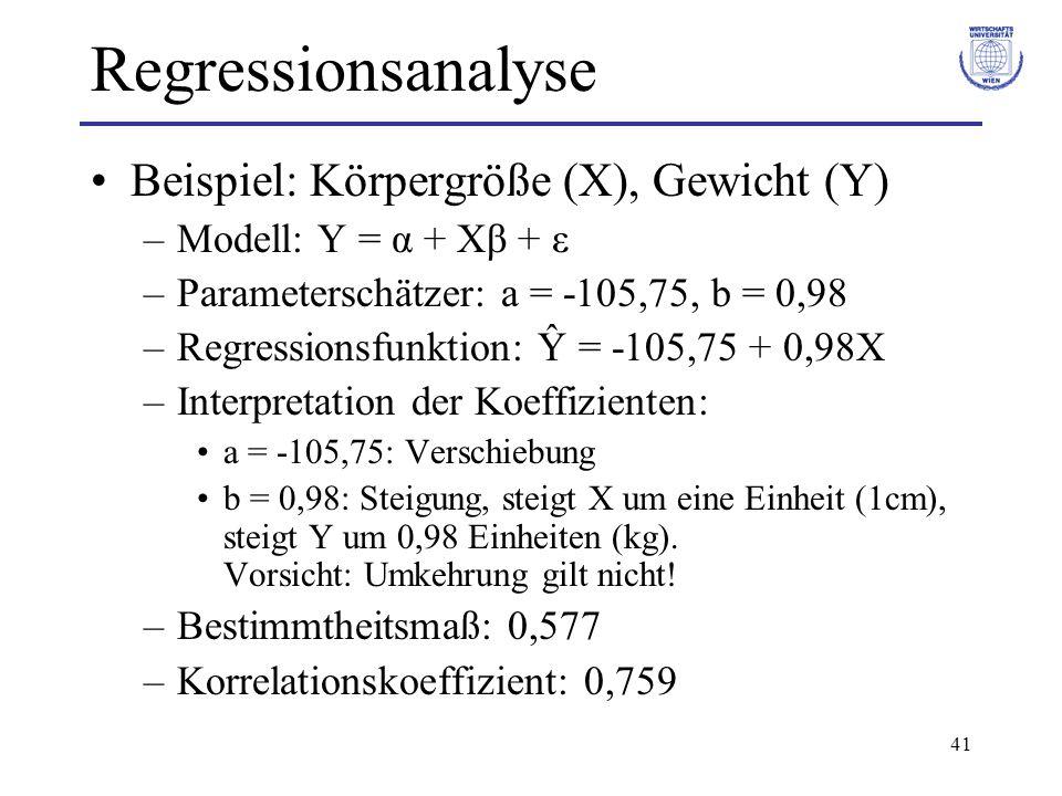 41 Regressionsanalyse Beispiel: Körpergröße (X), Gewicht (Y) –Modell: Y = α + Xβ + ε –Parameterschätzer: a = -105,75, b = 0,98 –Regressionsfunktion: Ŷ = -105,75 + 0,98X –Interpretation der Koeffizienten: a = -105,75: Verschiebung b = 0,98: Steigung, steigt X um eine Einheit (1cm), steigt Y um 0,98 Einheiten (kg).