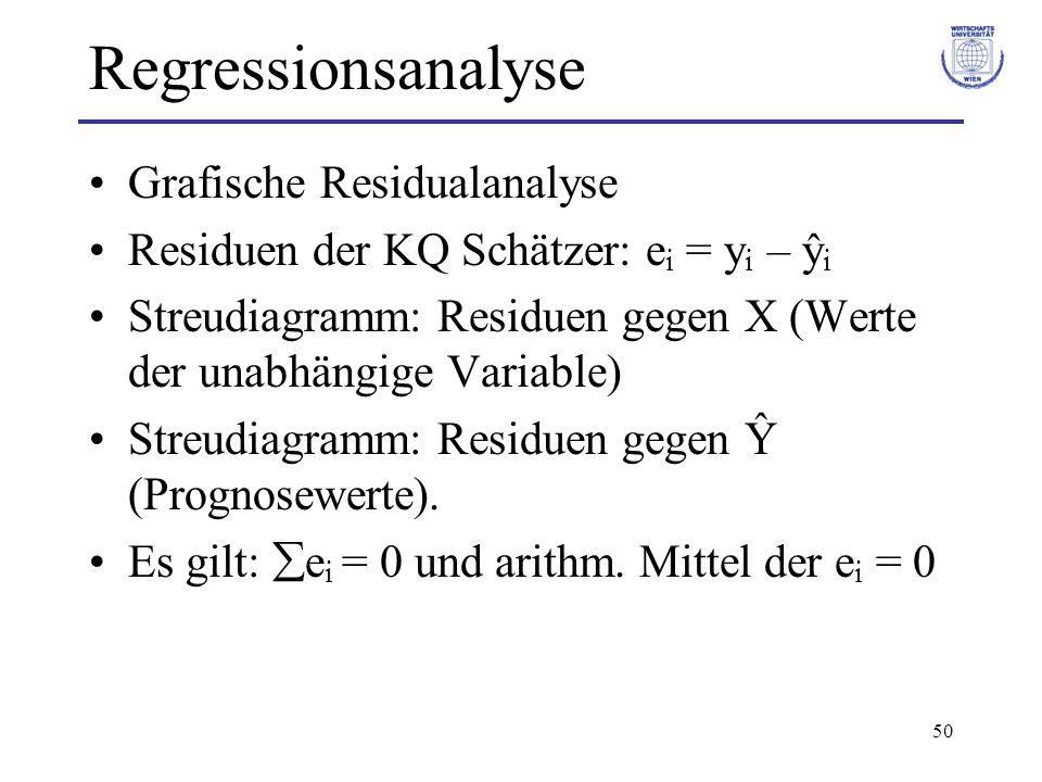50 Regressionsanalyse Grafische Residualanalyse Residuen der KQ Schätzer: e i = y i – ŷ i Streudiagramm: Residuen gegen X (Werte der unabhängige Variable) Streudiagramm: Residuen gegen Ŷ (Prognosewerte).