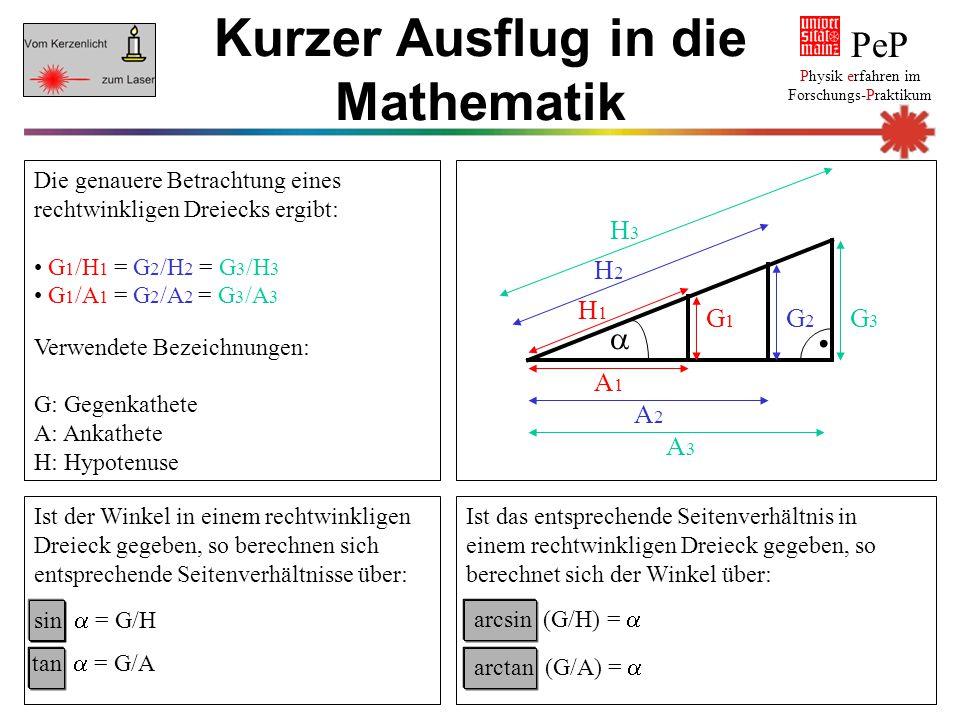PeP Physik erfahren im Forschungs-Praktikum Kurzer Ausflug in die Mathematik G1G1 G2G2 G3G3 A1A1 A2A2 A3A3 H1H1 H2H2 H3H3.  Die genauere Betrachtung