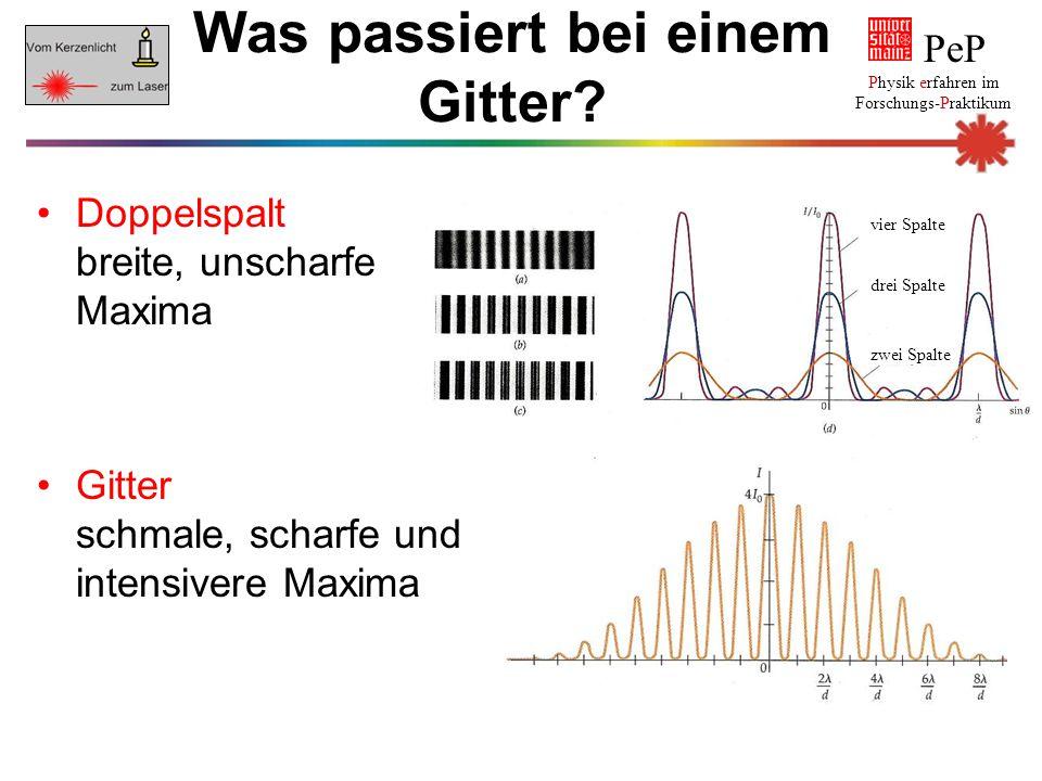 Doppelspalt breite, unscharfe Maxima Gitter schmale, scharfe und intensivere Maxima PeP Physik erfahren im Forschungs-Praktikum Was passiert bei einem