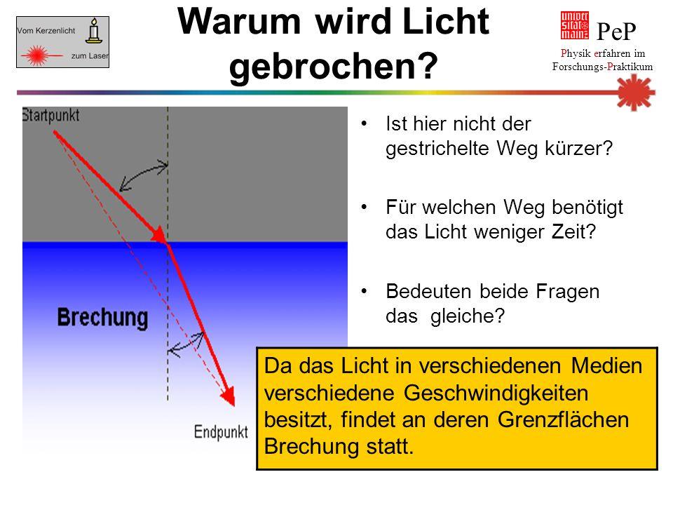 Da das Licht in verschiedenen Medien verschiedene Geschwindigkeiten besitzt, findet an deren Grenzflächen Brechung statt. PeP Physik erfahren im Forsc