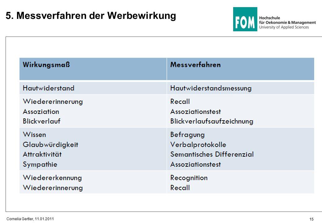 5. Messverfahren der Werbewirkung 15 Cornelia Gertler, 11.01.2011